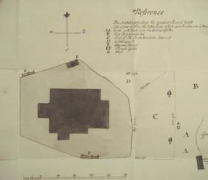 Ill. 5.4.3: Plan of Middleton churchyard 1786